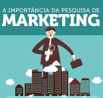 A importância da pesquisa de marketing